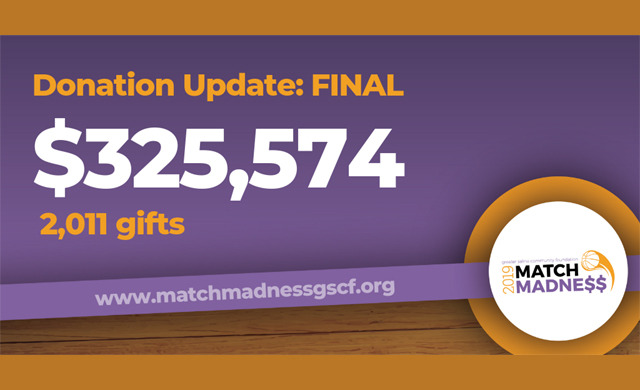 Match Madness raises over $325,500 for area nonprofits